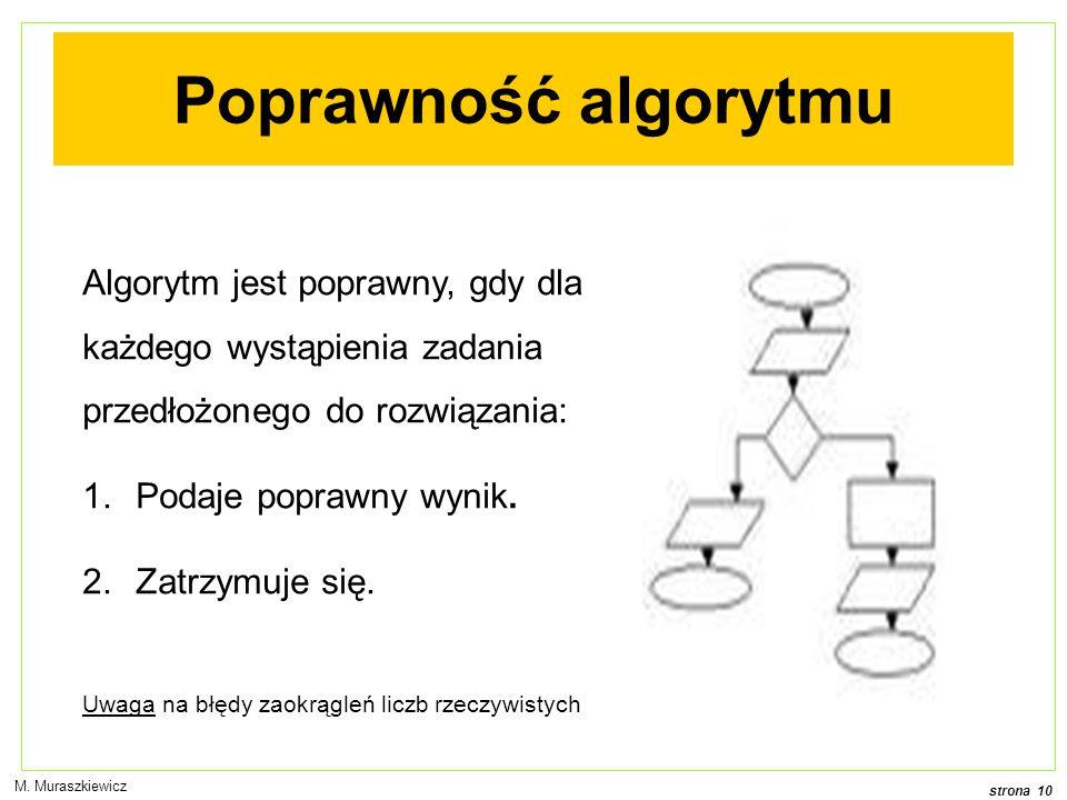Poprawność algorytmu Algorytm jest poprawny, gdy dla każdego wystąpienia zadania przedłożonego do rozwiązania: