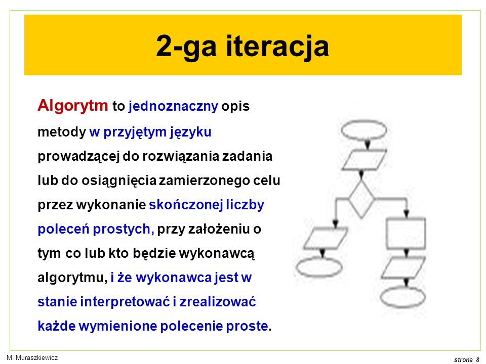 2-ga iteracja