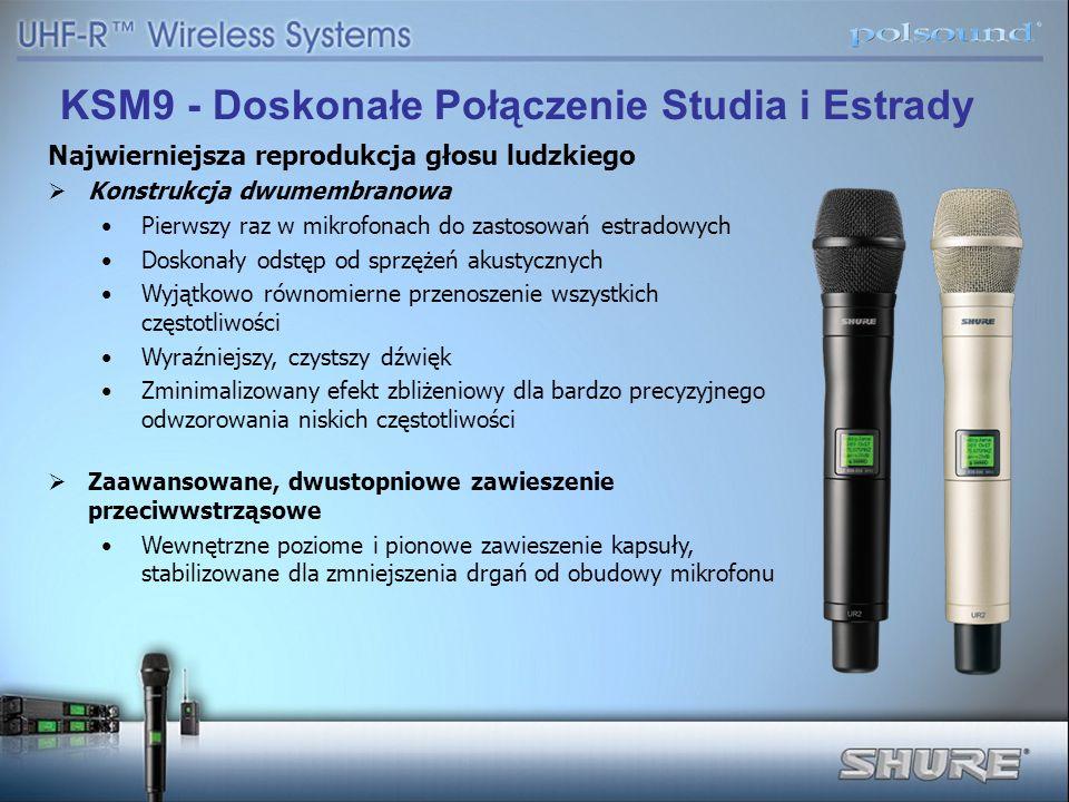 KSM9 - Doskonałe Połączenie Studia i Estrady