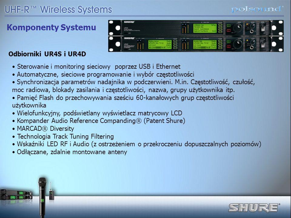 Komponenty Systemu Odbiorniki UR4S i UR4D