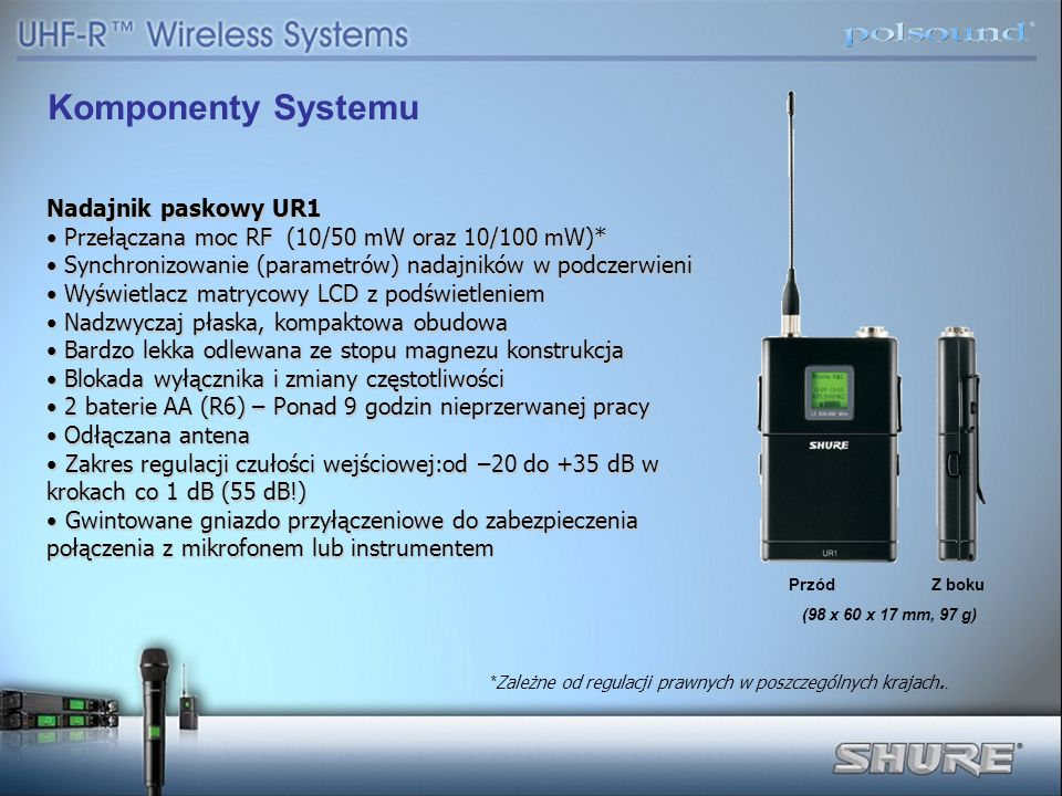 Komponenty Systemu Nadajnik paskowy UR1