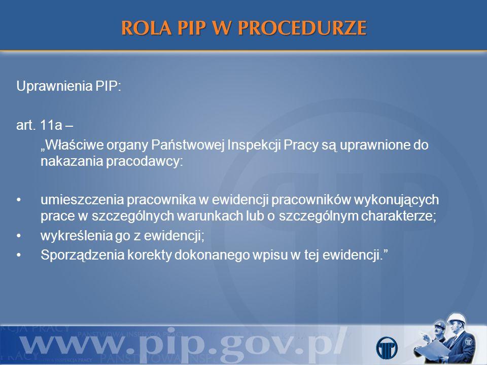 ROLA PIP W PROCEDURZE Uprawnienia PIP: art. 11a –