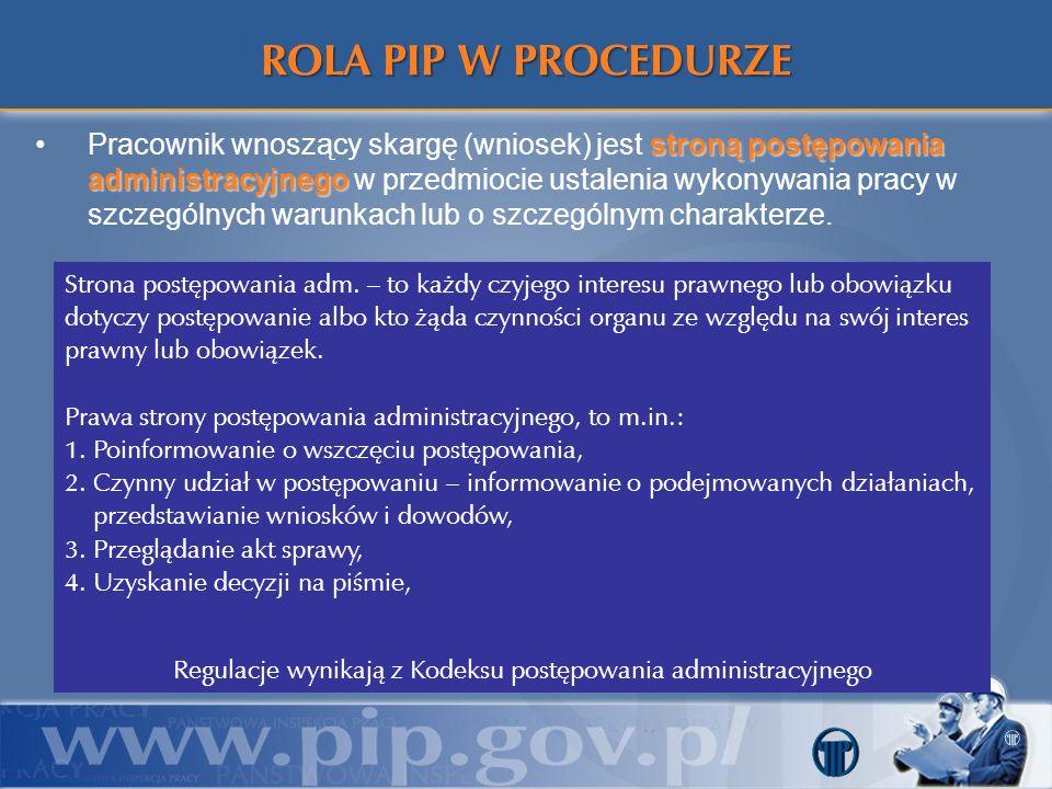 Regulacje wynikają z Kodeksu postępowania administracyjnego