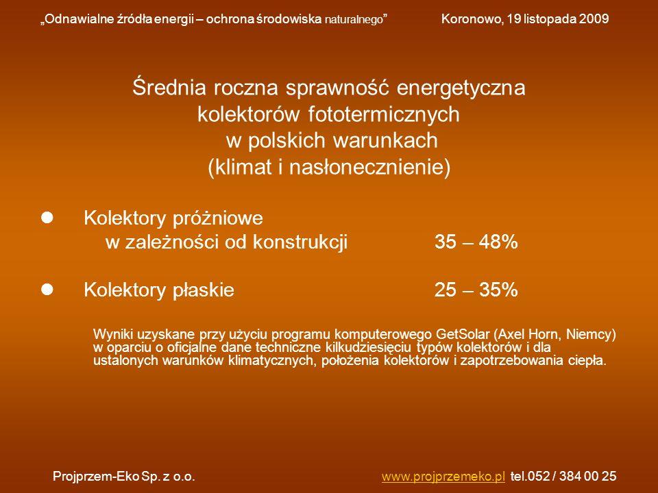 Średnia roczna sprawność energetyczna kolektorów fototermicznych