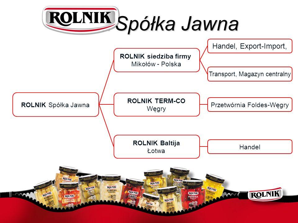 Rolnik Spółka Jawna Handel, Export-Import, ROLNIK siedziba firmy
