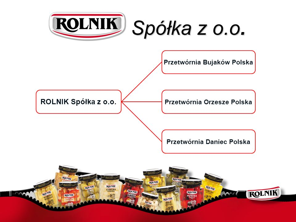 Spółka z o.o. ROLNIK Spółka z o.o. Przetwórnia Bujaków Polska