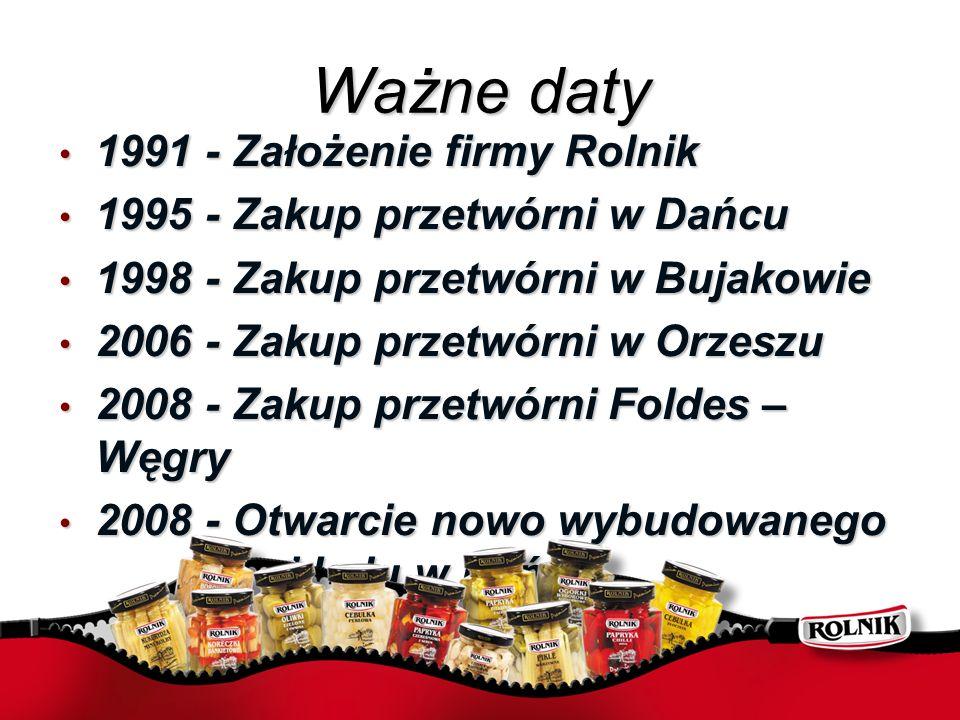 Ważne daty 1991 - Założenie firmy Rolnik
