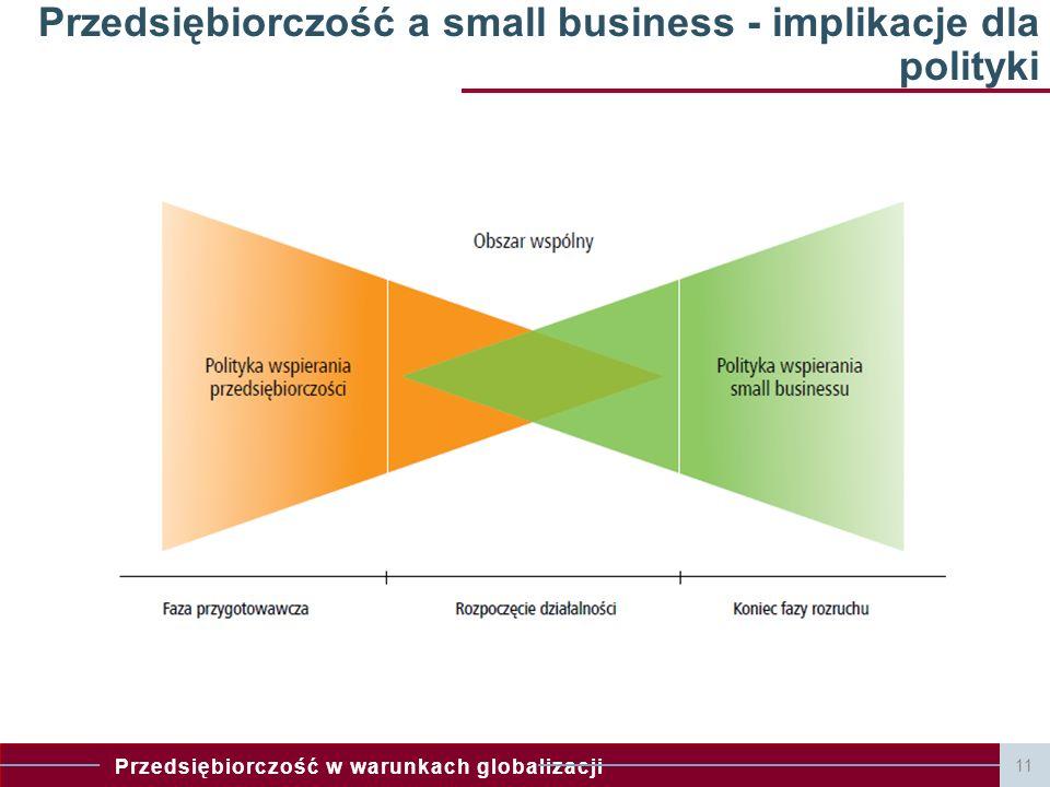 Przedsiębiorczość a small business - implikacje dla polityki