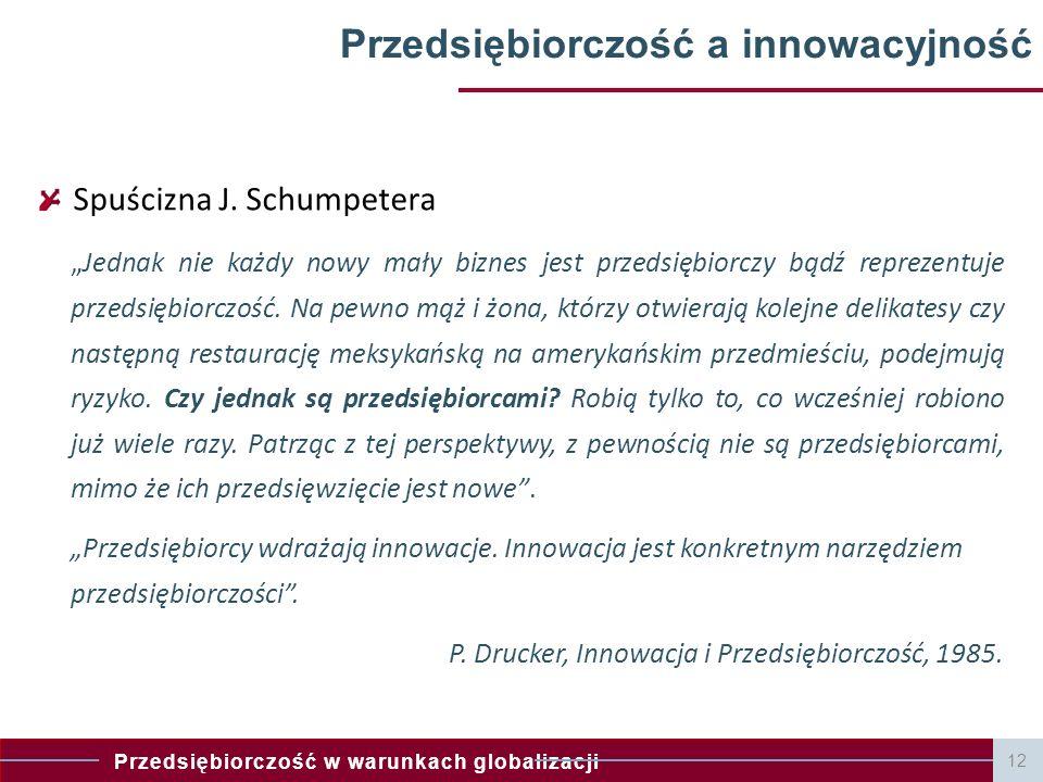 Przedsiębiorczość a innowacyjność