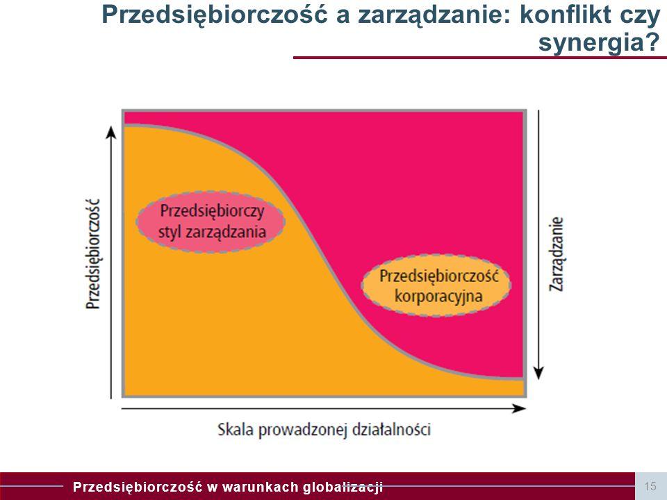 Przedsiębiorczość a zarządzanie: konflikt czy synergia