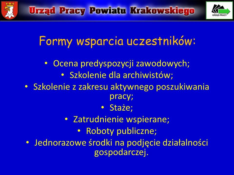 Formy wsparcia uczestników: