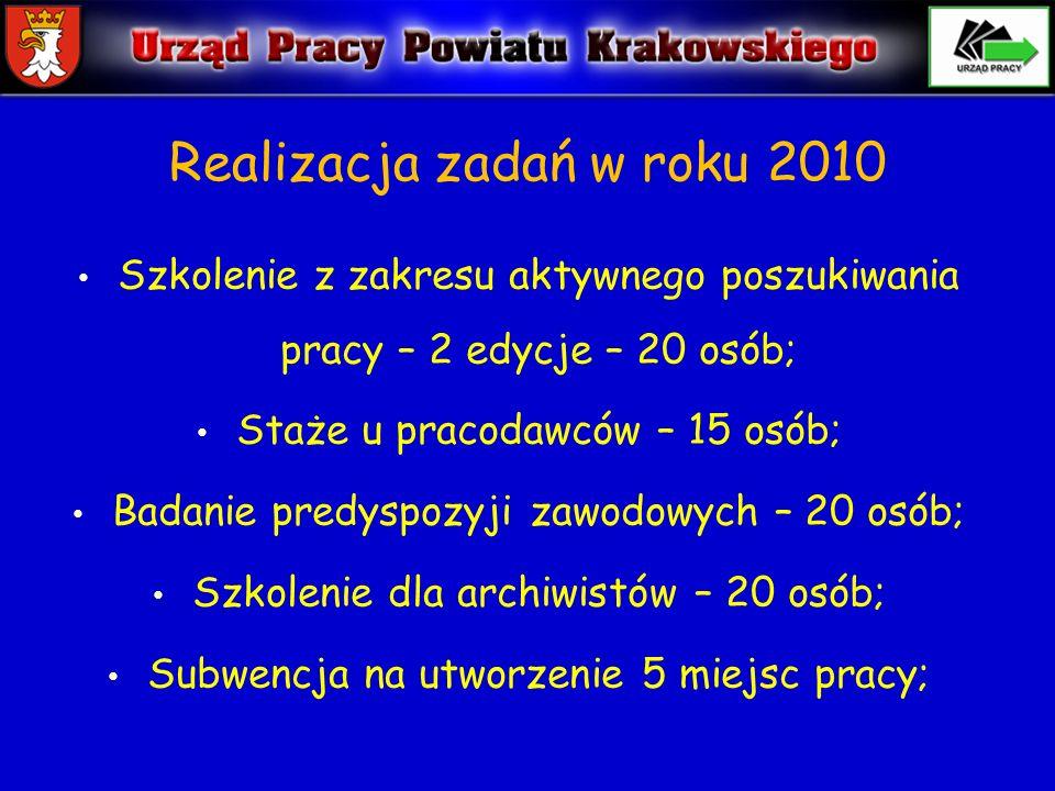 Realizacja zadań w roku 2010