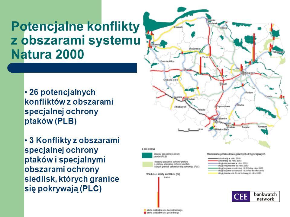 Potencjalne konflikty z obszarami systemu Natura 2000