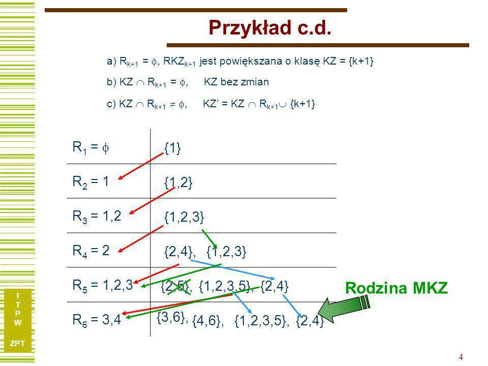Przykład c.d. Rodzina MKZ R1 =  R2 = 1 R3 = 1,2 R4 = 2 R5 = 1,2,3