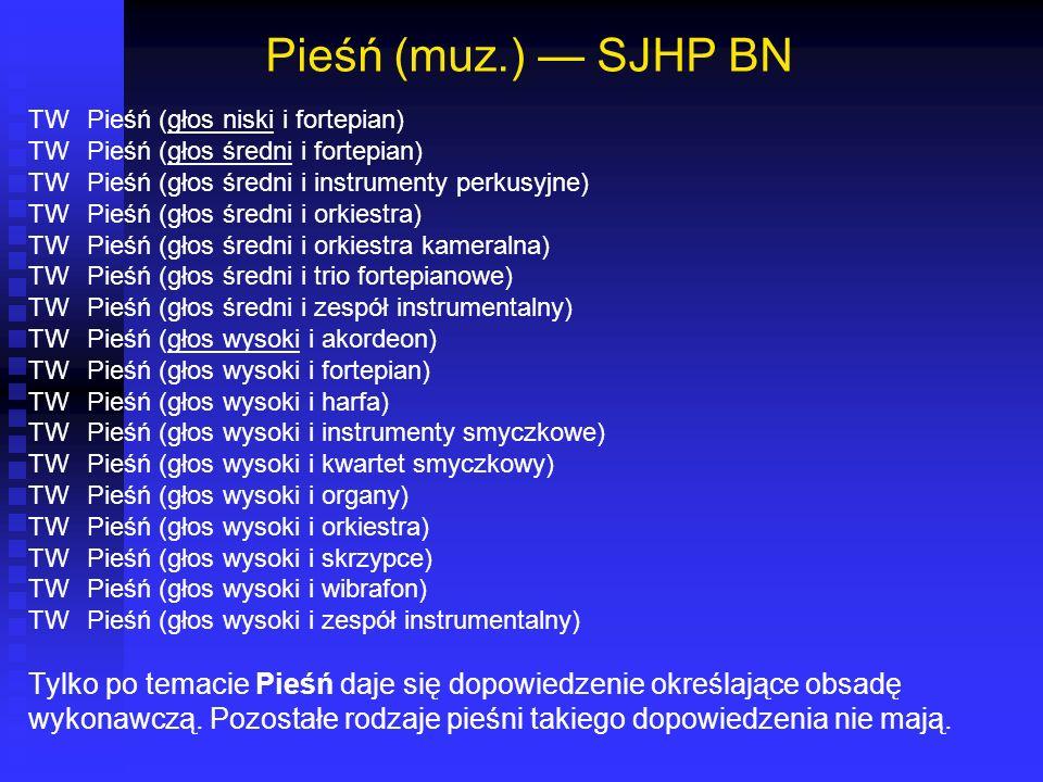 Pieśń (muz.) — SJHP BN TW Pieśń (głos niski i fortepian) TW Pieśń (głos średni i fortepian) TW Pieśń (głos średni i instrumenty perkusyjne)