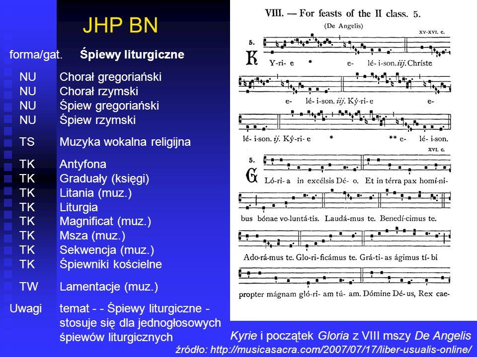 JHP BN forma/gat. Śpiewy liturgiczne NU Chorał gregoriański