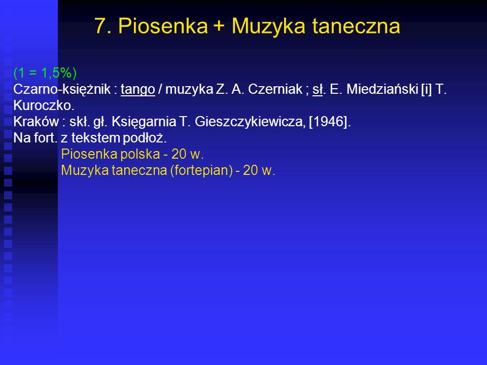 7. Piosenka + Muzyka taneczna