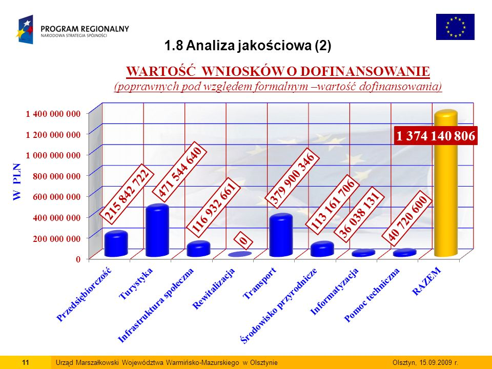 1.8 Analiza jakościowa (2) 11.