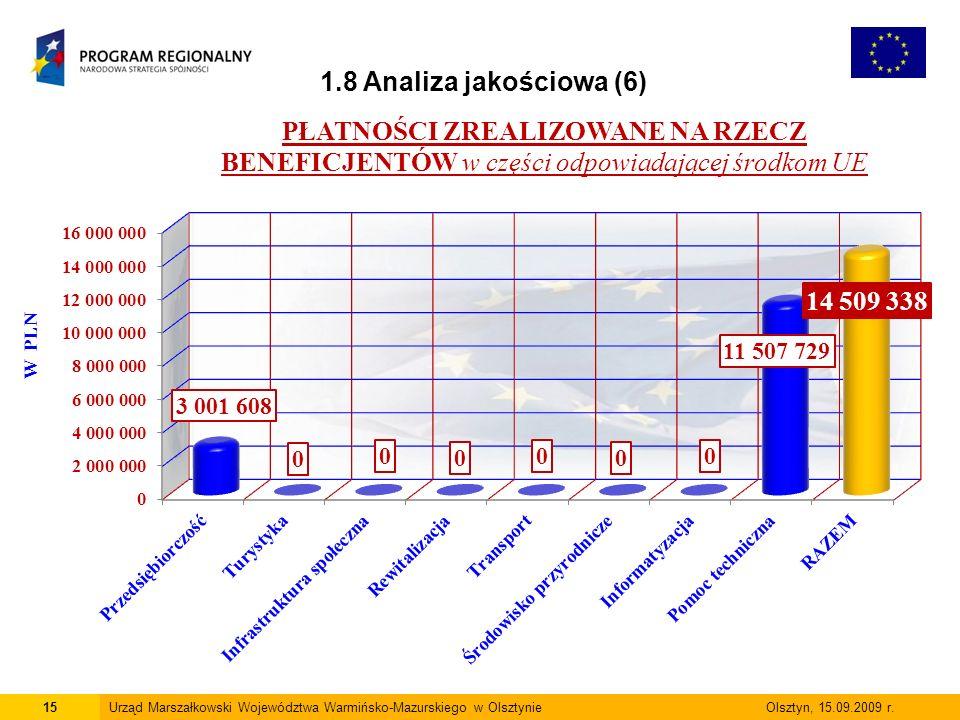 1.8 Analiza jakościowa (6) 15.