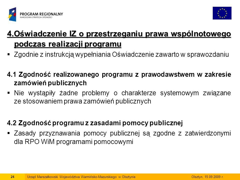 4.Oświadczenie IZ o przestrzeganiu prawa wspólnotowego podczas realizacji programu