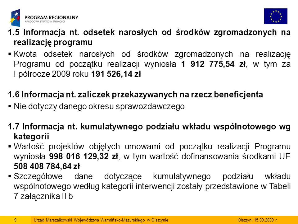 1.6 Informacja nt. zaliczek przekazywanych na rzecz beneficjenta