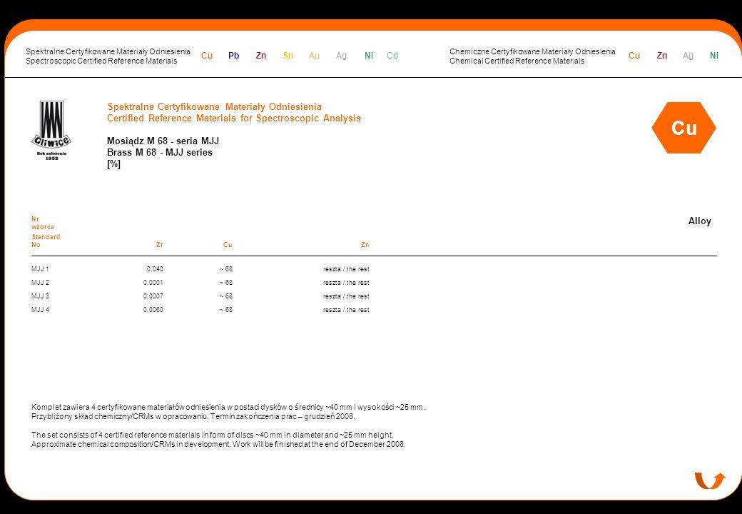 Cu Spektralne Certyfikowane Materiały Odniesienia