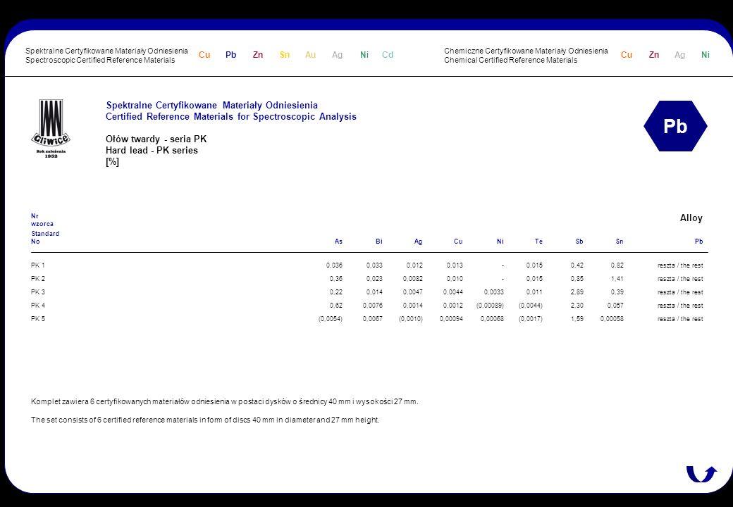 Pb Spektralne Certyfikowane Materiały Odniesienia