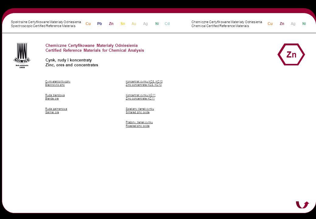 Zn Chemiczne Certyfikowane Materiały Odniesienia