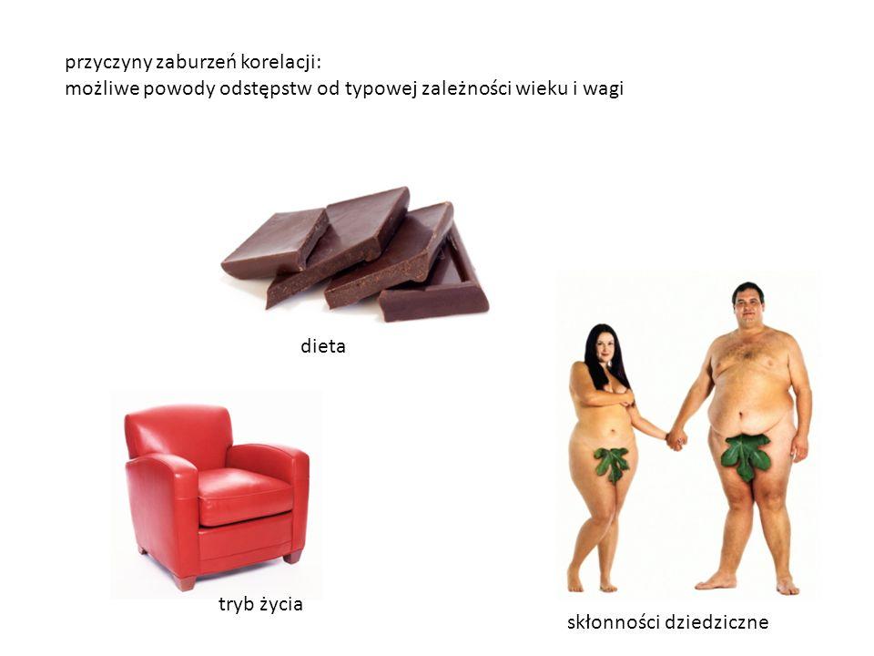 przyczyny zaburzeń korelacji: możliwe powody odstępstw od typowej zależności wieku i wagi