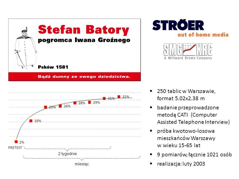 250 tablic w Warszawie, format 5.02x2.38 m