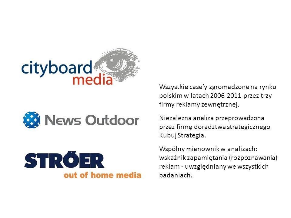 Wszystkie case'y zgromadzone na rynku polskim w latach 2006-2011 przez trzy firmy reklamy zewnętrznej.