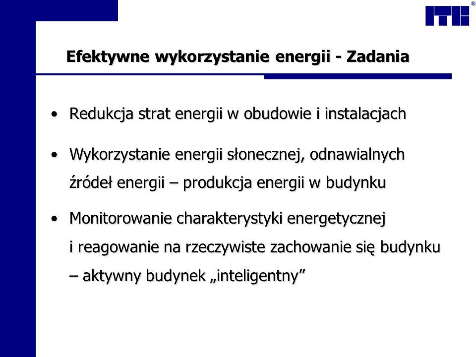 Efektywne wykorzystanie energii - Zadania