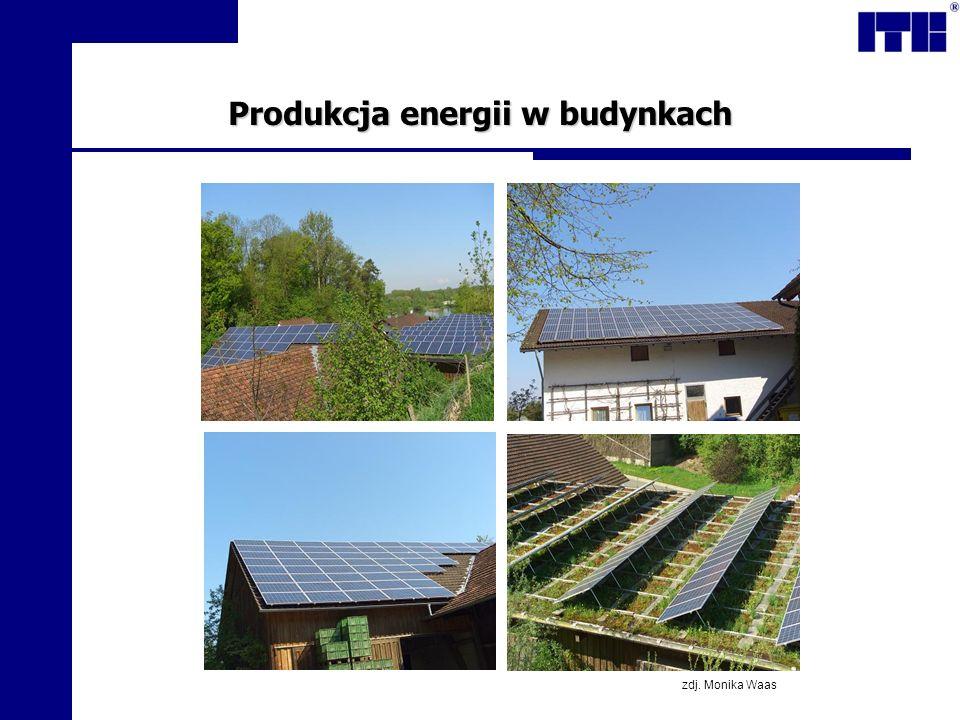 Produkcja energii w budynkach