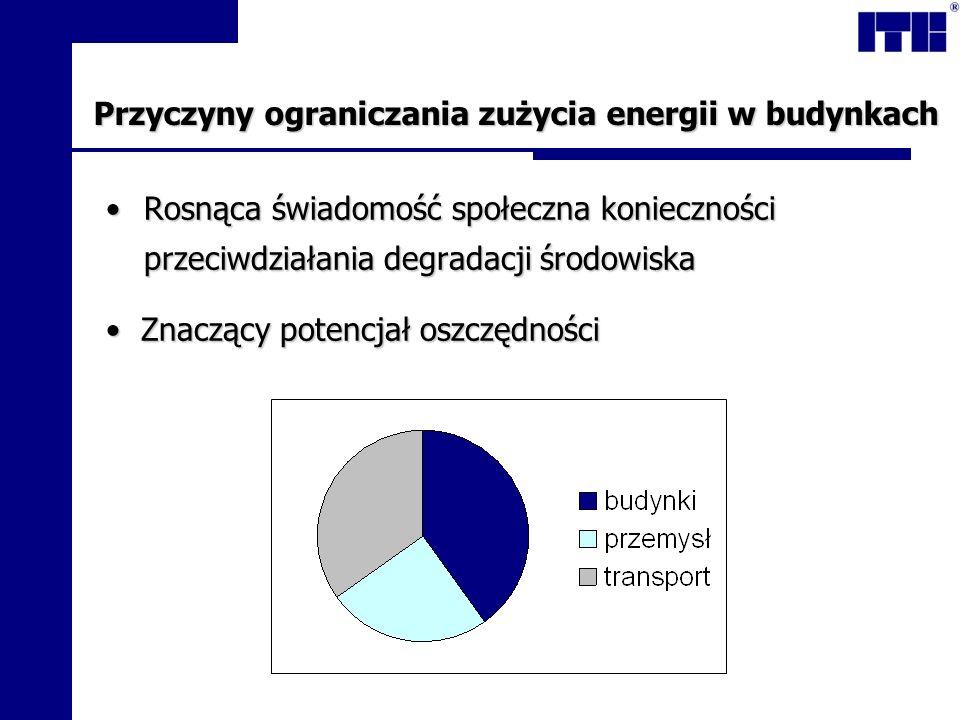 Przyczyny ograniczania zużycia energii w budynkach