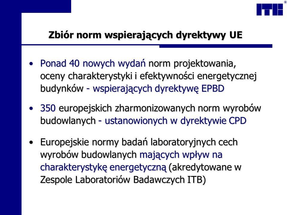 Zbiór norm wspierających dyrektywy UE
