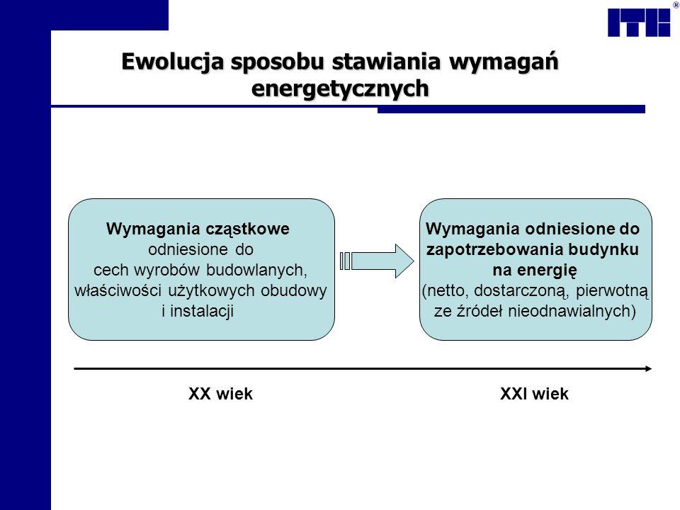 Ewolucja sposobu stawiania wymagań energetycznych
