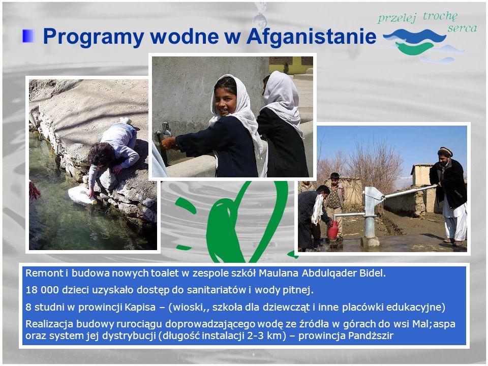 Programy wodne w Afganistanie