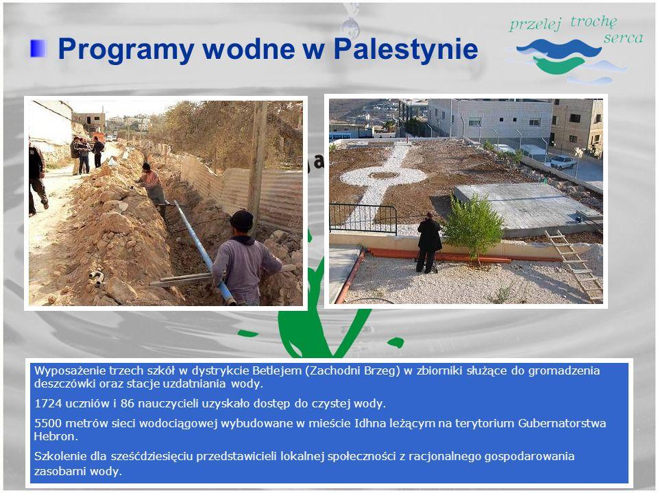 Programy wodne w Palestynie