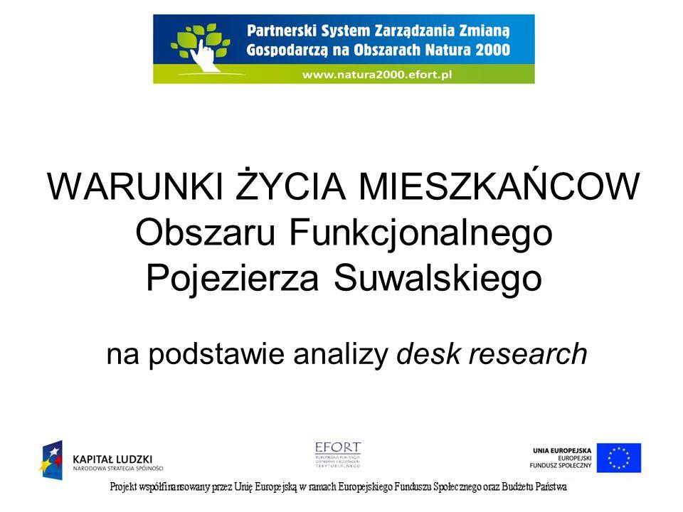 na podstawie analizy desk research