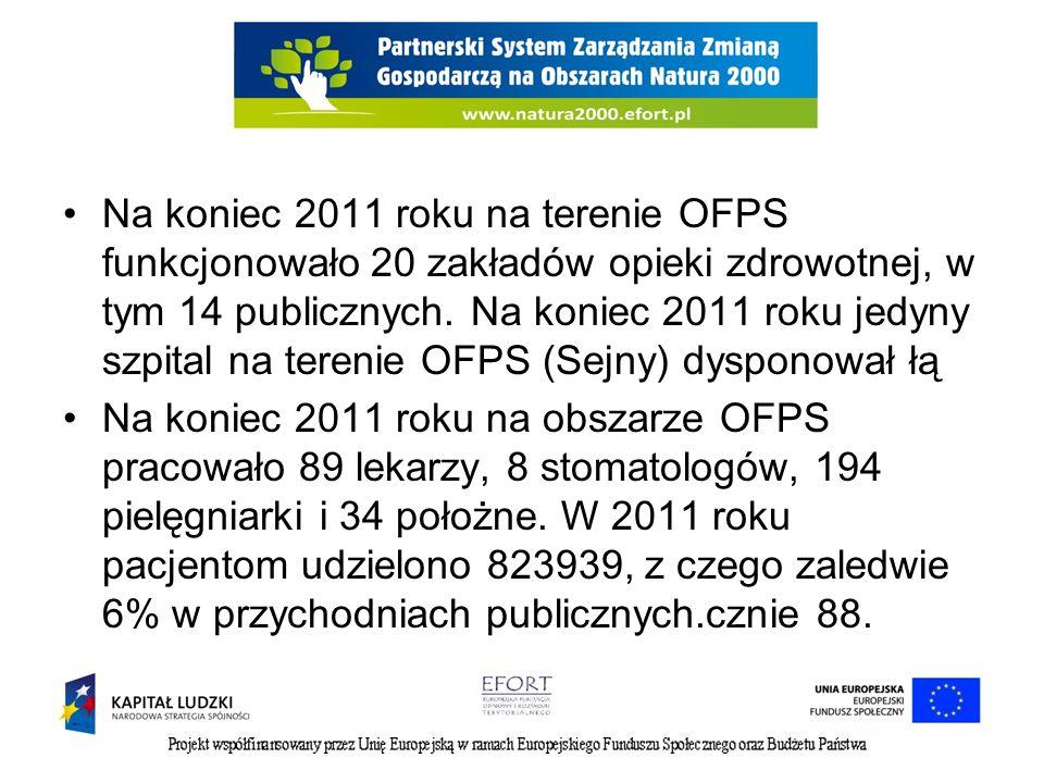 Na koniec 2011 roku na terenie OFPS funkcjonowało 20 zakładów opieki zdrowotnej, w tym 14 publicznych. Na koniec 2011 roku jedyny szpital na terenie OFPS (Sejny) dysponował łą