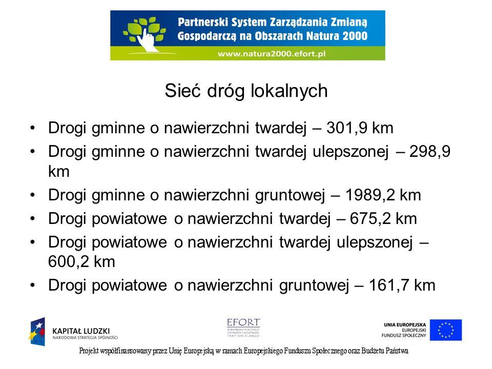 Sieć dróg lokalnych Drogi gminne o nawierzchni twardej – 301,9 km