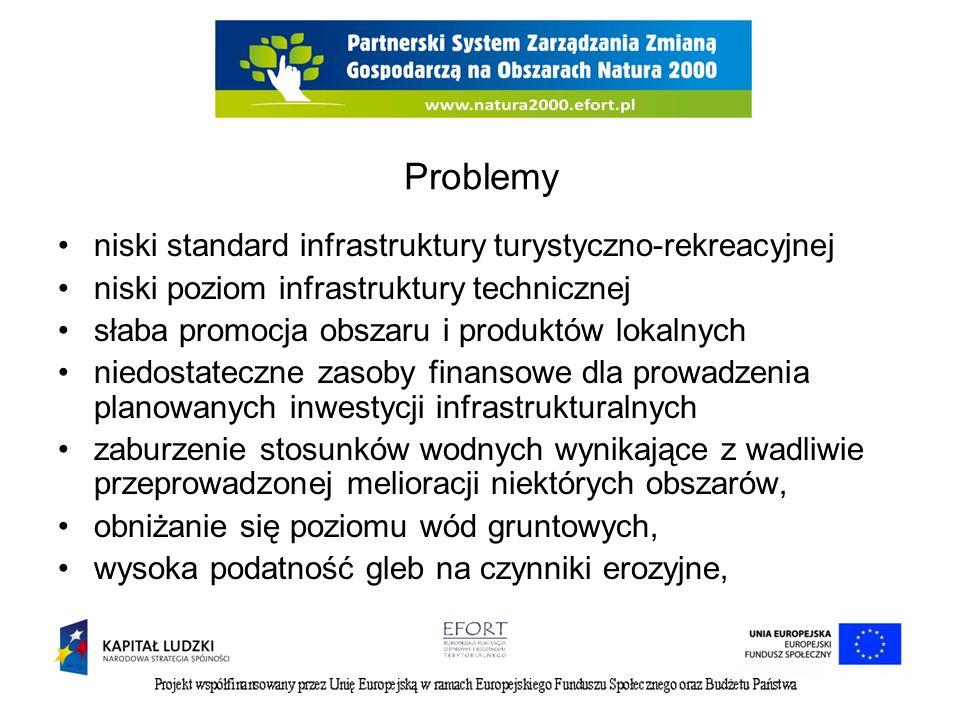 Problemy niski standard infrastruktury turystyczno-rekreacyjnej