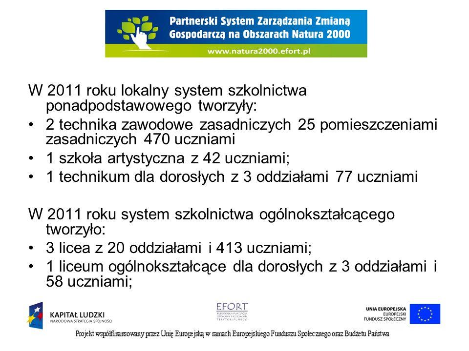 W 2011 roku lokalny system szkolnictwa ponadpodstawowego tworzyły:
