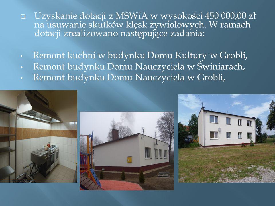 Uzyskanie dotacji z MSWiA w wysokości 450 000,00 zł na usuwanie skutków klęsk żywiołowych. W ramach dotacji zrealizowano następujące zadania: