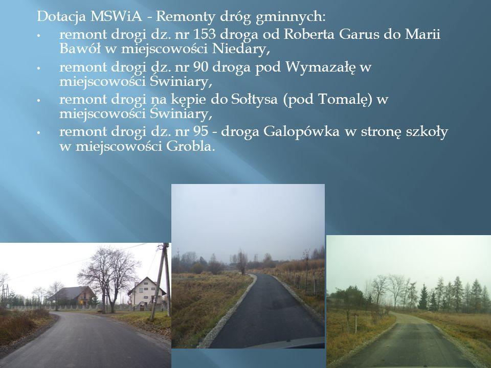 Dotacja MSWiA - Remonty dróg gminnych: