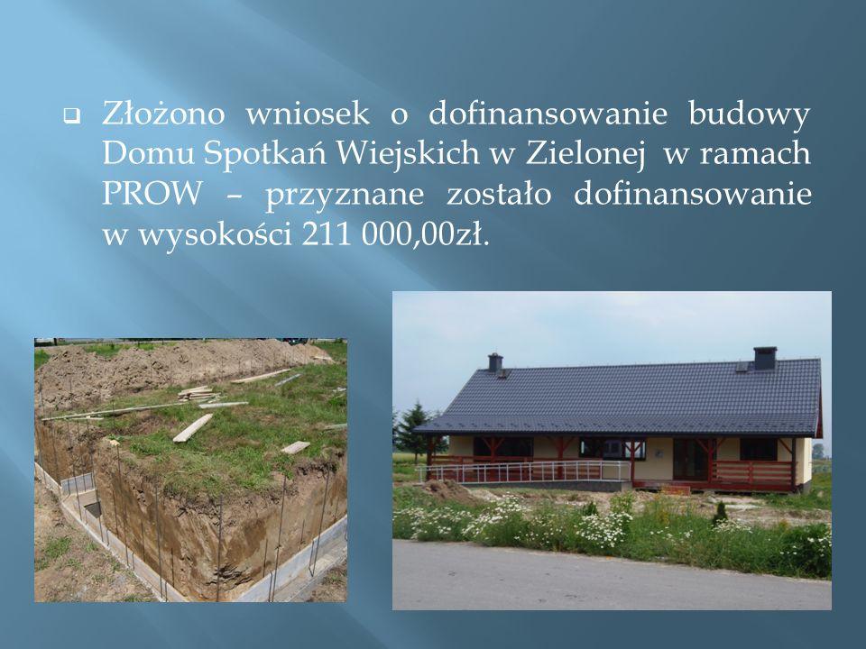 Złożono wniosek o dofinansowanie budowy Domu Spotkań Wiejskich w Zielonej w ramach PROW – przyznane zostało dofinansowanie w wysokości 211 000,00zł.