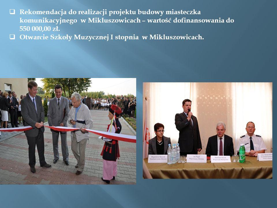 Rekomendacja do realizacji projektu budowy miasteczka komunikacyjnego w Mikluszowicach – wartość dofinansowania do 550 000,00 zł.