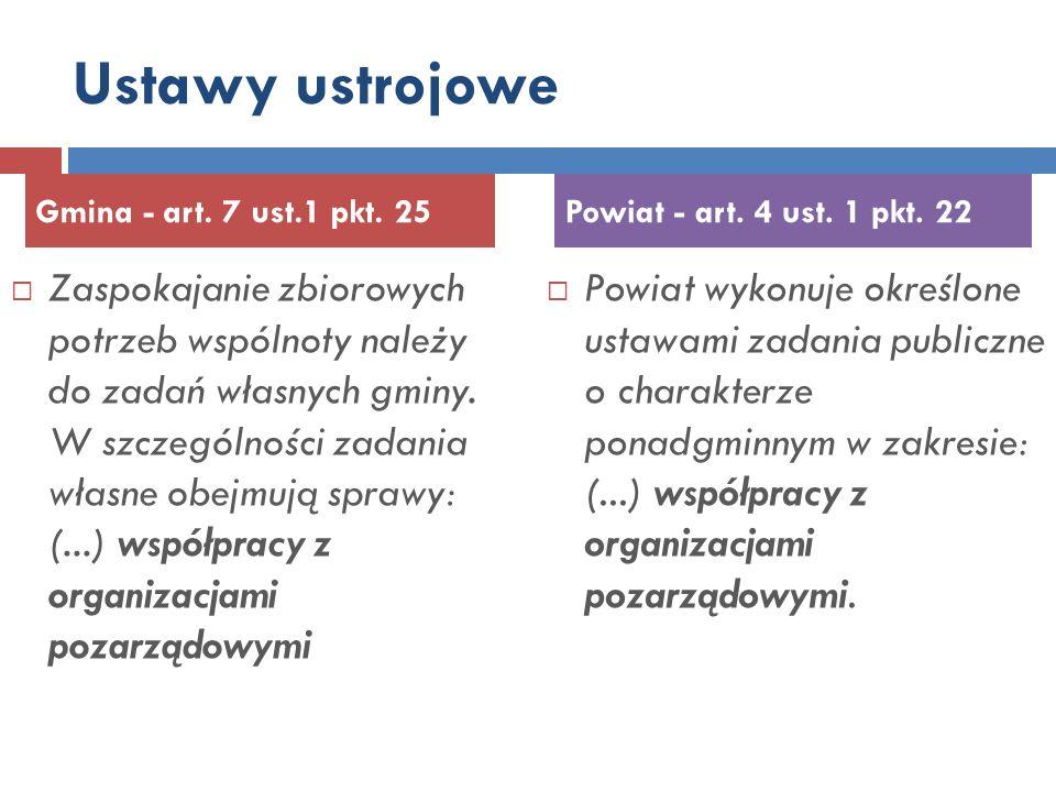Ustawy ustrojowe Gmina - art. 7 ust.1 pkt. 25. Powiat - art. 4 ust. 1 pkt. 22.