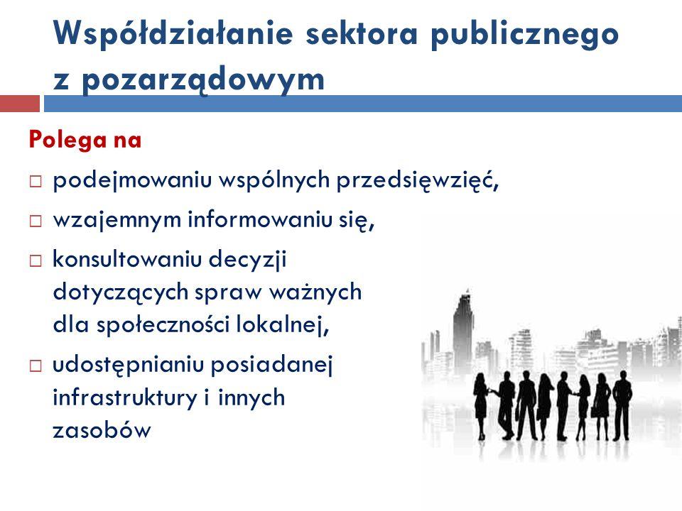Współdziałanie sektora publicznego z pozarządowym