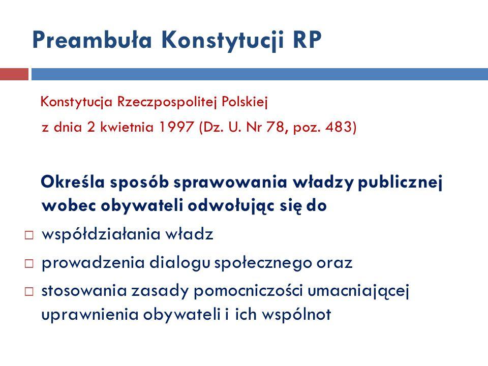Preambuła Konstytucji RP